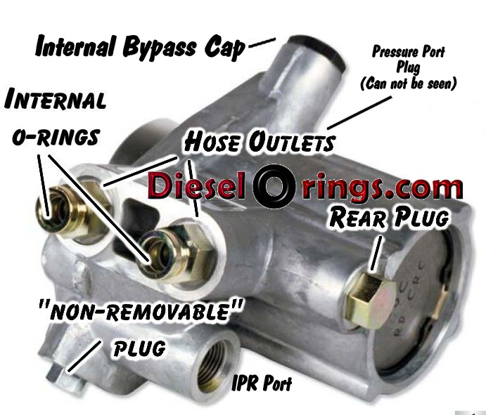 DieselOrings: High Pressure Oil Pump reseal kit - 7 3L